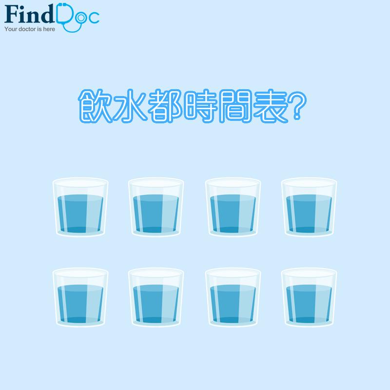最佳飲水時間?