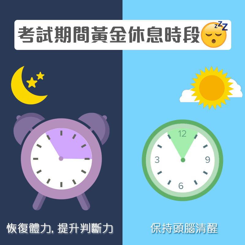 考試穴位按摩 - 睡眠時間