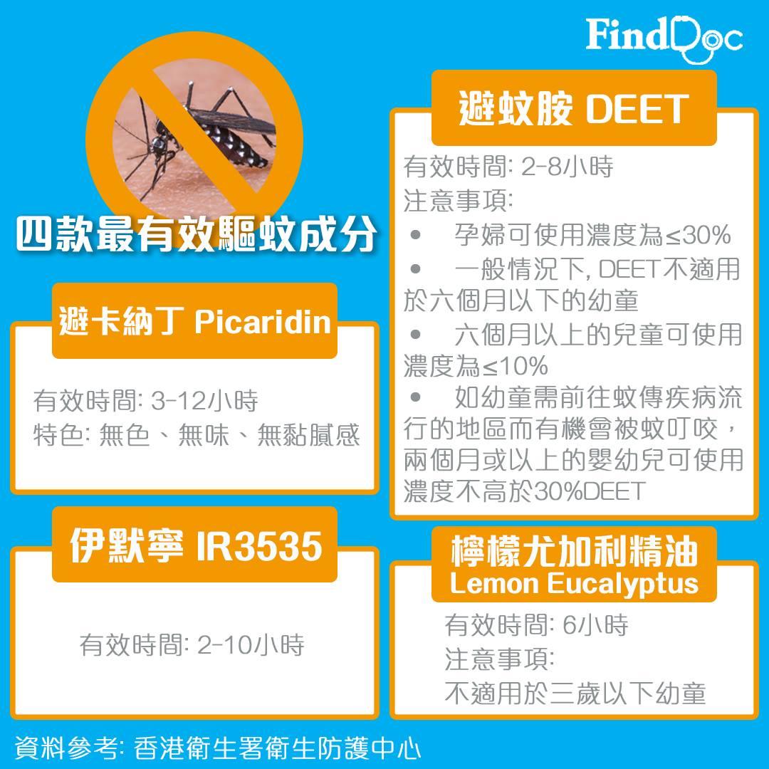 防蚊蟲小貼士