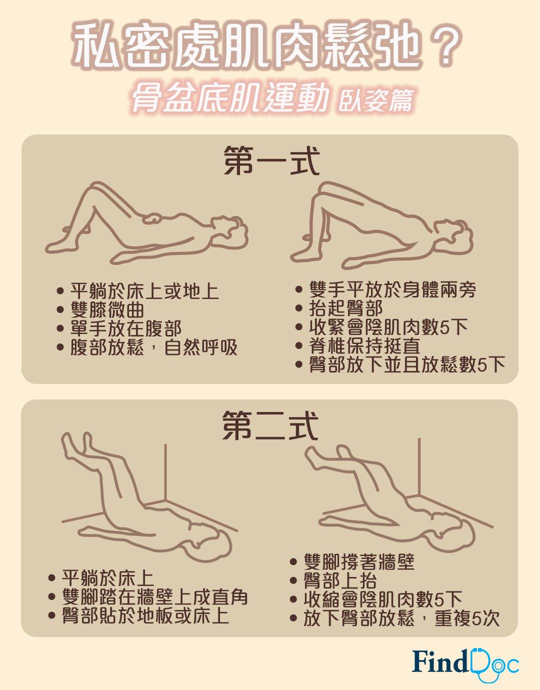 骨盆底肌運動坐姿篇