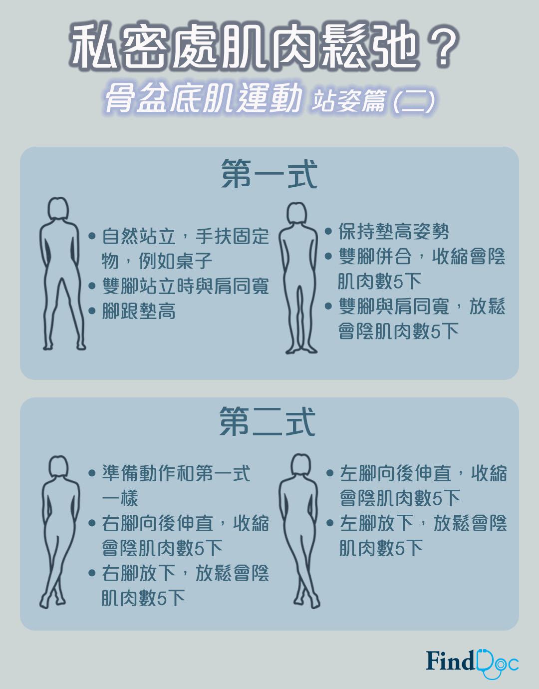 骨盆底肌運動站姿篇(二)