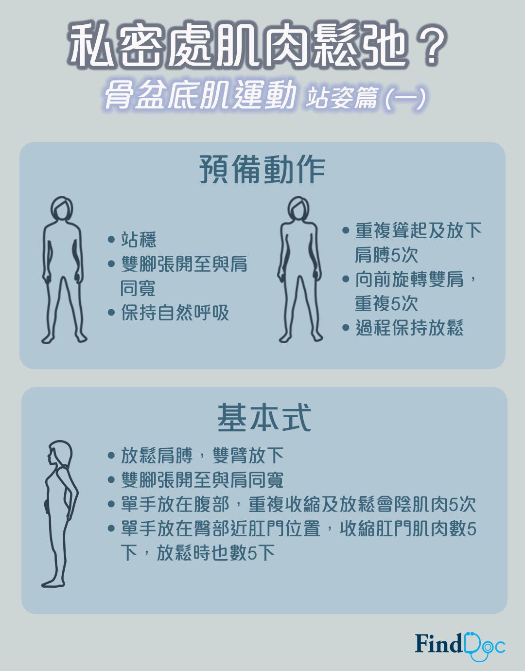 骨盆底肌運動站姿篇(一)