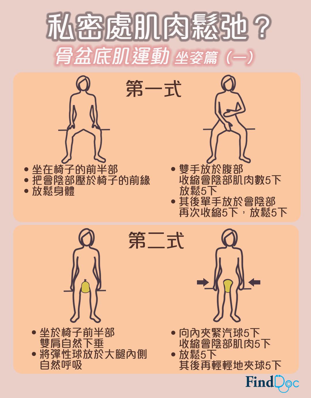骨盆底運動助收緊陰道肌肉