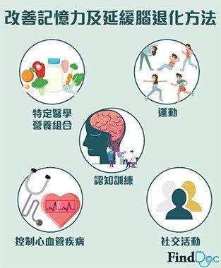 記憶力衰退 改善