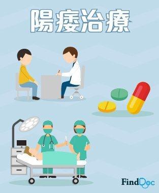 陽痿 (勃起功能障礙) 治療