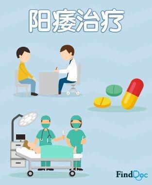 阳痿 (勃起功能障碍) 治疗