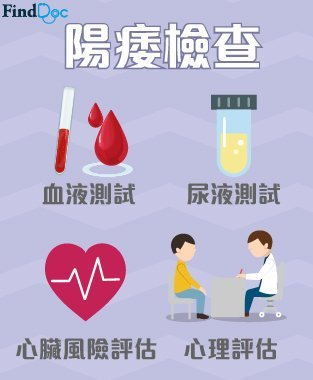 Erectile Dysfunction (陽痿/勃起功能障礙) 診斷