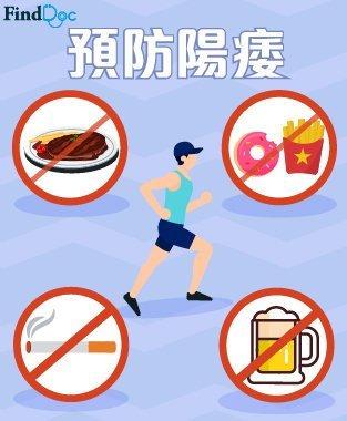 Erectile Dysfunction (陽痿/勃起功能障礙) 預防