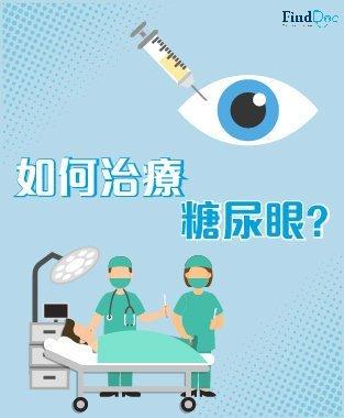 糖尿病性視網膜病變 (糖尿上眼) 治療