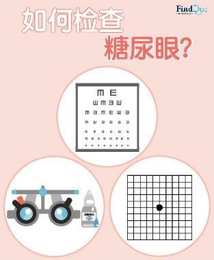 糖尿病性视网膜病变 (糖尿上眼) 诊断