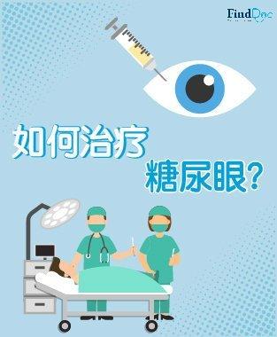 糖尿病性视网膜病变 (糖尿上眼) 治疗
