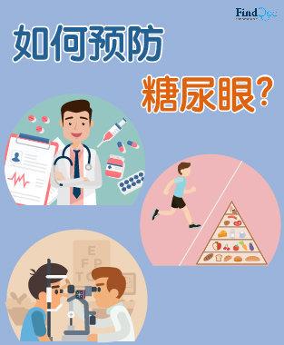 糖尿病性视网膜病变 (糖尿上眼) 预防