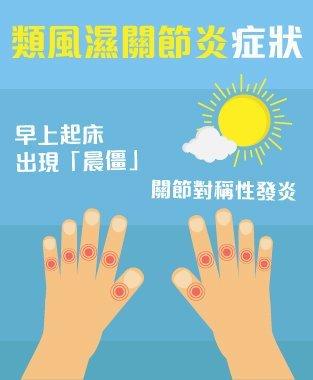 類風濕關節炎 (Rheumatoid Arthritis) 症狀
