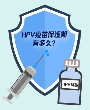 HPV疫苗 (子宮頸癌疫苗) 保護期