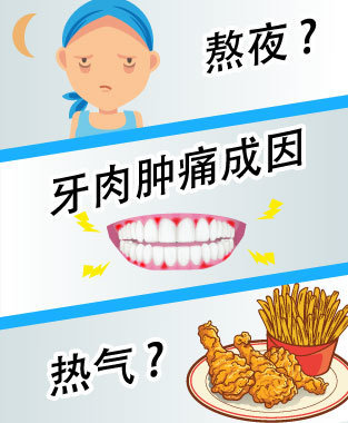 牙肉肿痛  迷思