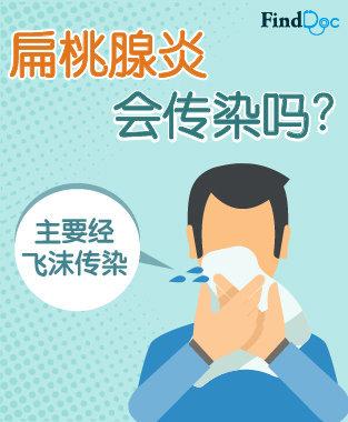扁桃腺发炎 原因
