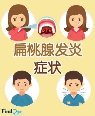 扁桃腺发炎 症状
