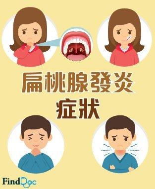 Tonsil Inflammation (Tonsillitis) 症狀