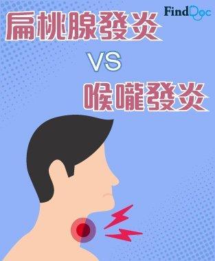 Tonsil Inflammation (Tonsillitis) 診斷