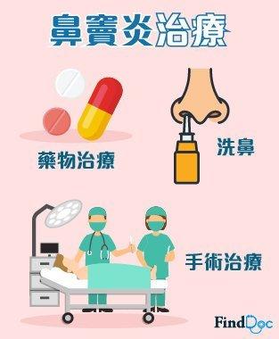 鼻竇炎 治療