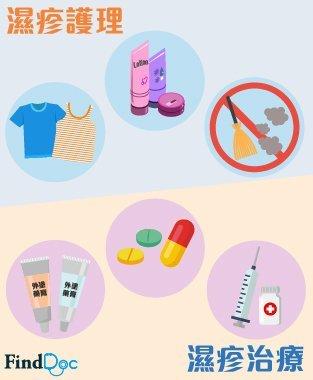 濕疹 治療及護理