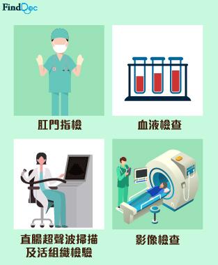 前列腺癌檢查