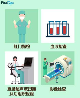 前列腺癌检查