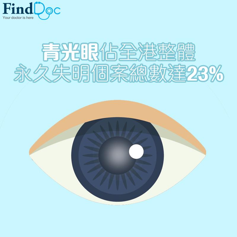 青光眼佔全港整體永久失明個案總數達23%