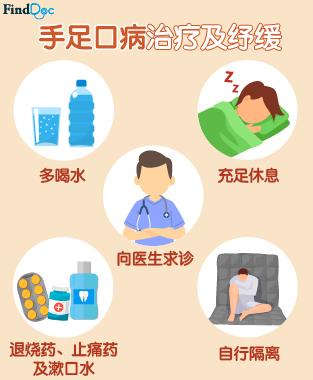 手足口病治疗及纾缓
