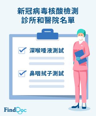 新型冠狀病毒測試診所醫院名單