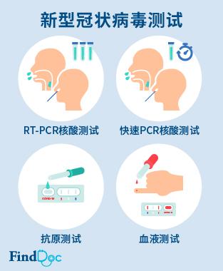 新型冠状病毒测试