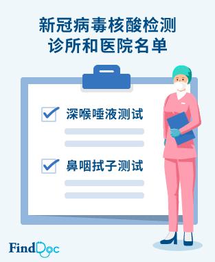 新型冠状病毒测试诊所医院名单
